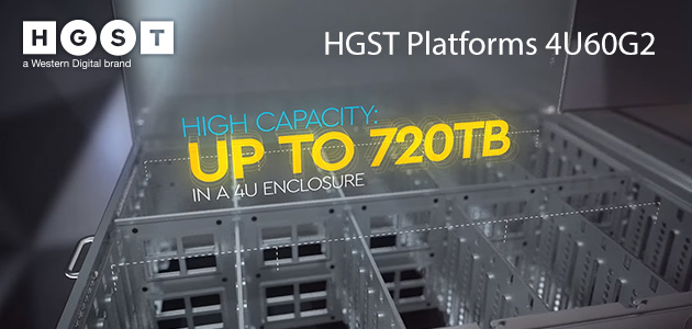 Scalable, High-Capacity Storage Solution: 4U60G2 Platform